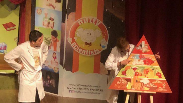 Yalova Çocuk Tiyatrosu